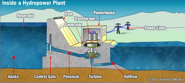 Teknergi Teknologi Energi Terbarukan